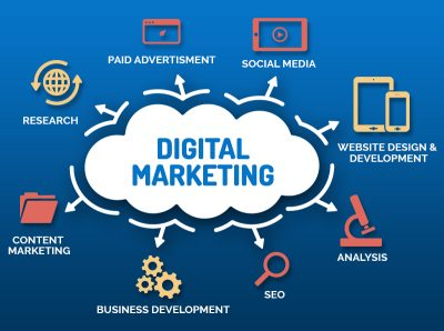 Digital-Marketing_blog